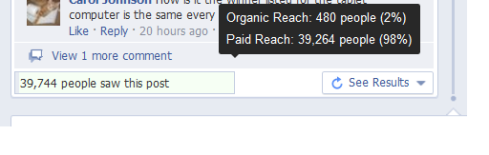 Organic Reach in Facebook